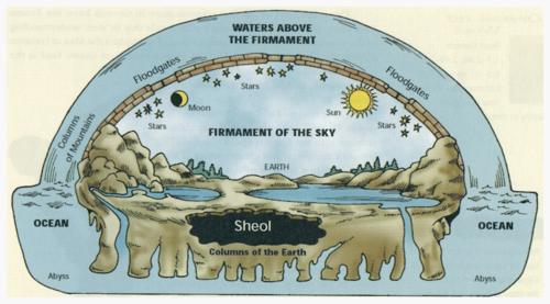 Genesis_cosmology