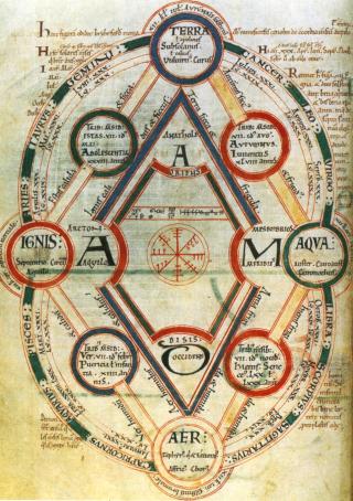 Medieval_four_elements